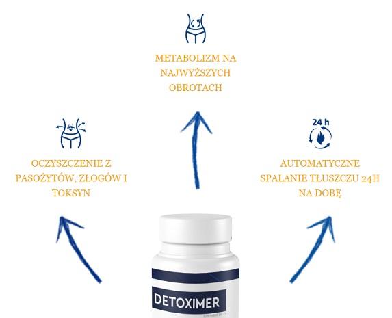 Detoximer - Opinie - Recenzje - Forum